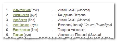 """""""Асецінская"""" на сайте фестиваля"""